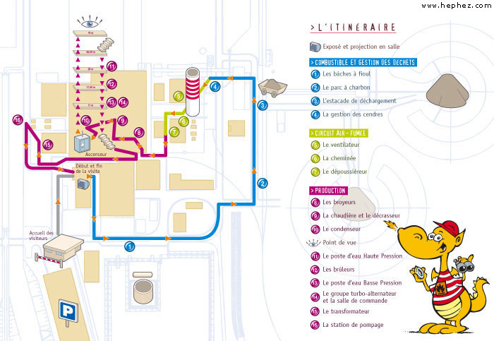 business plan dune usine